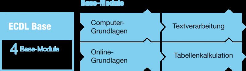 Base-Module
